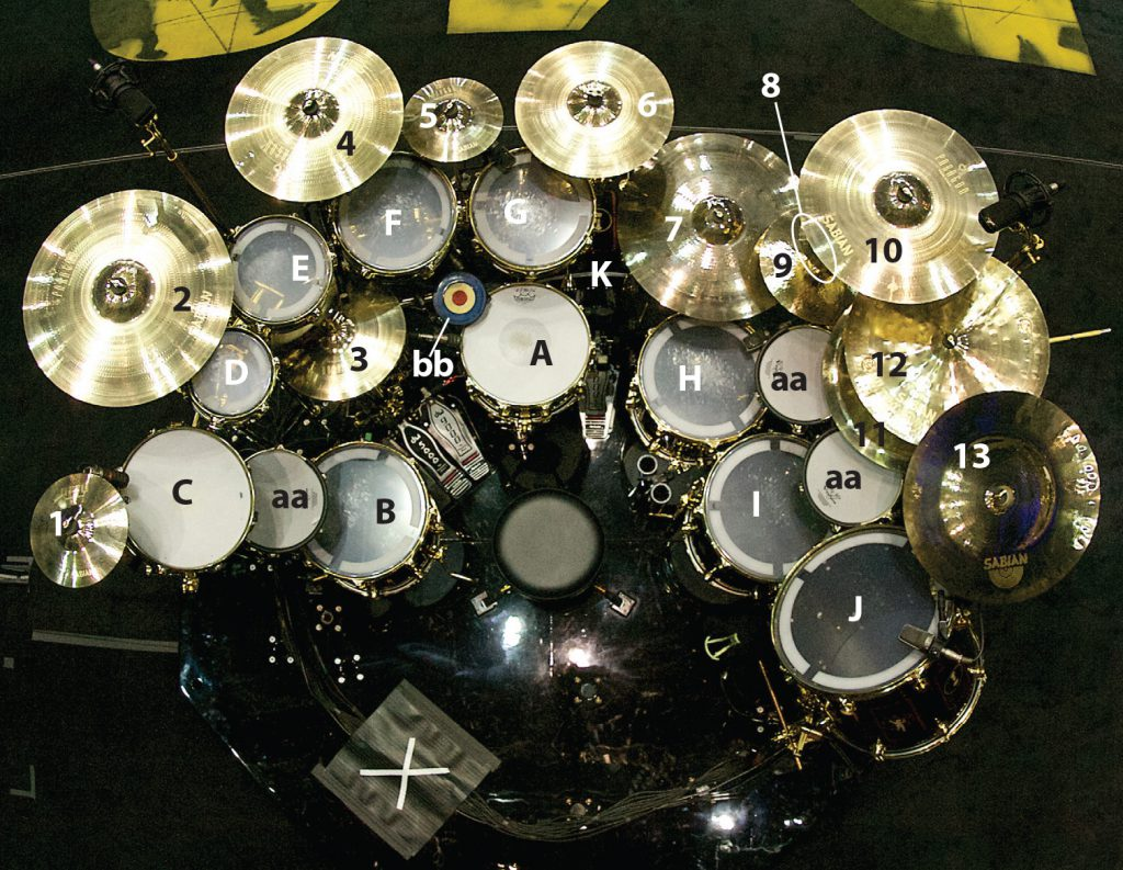 Peart's drum kit for R40
